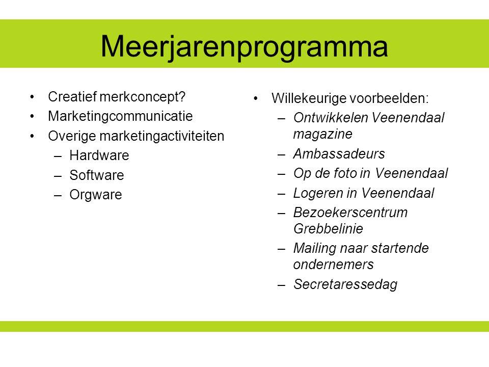 Meerjarenprogramma Creatief merkconcept Marketingcommunicatie