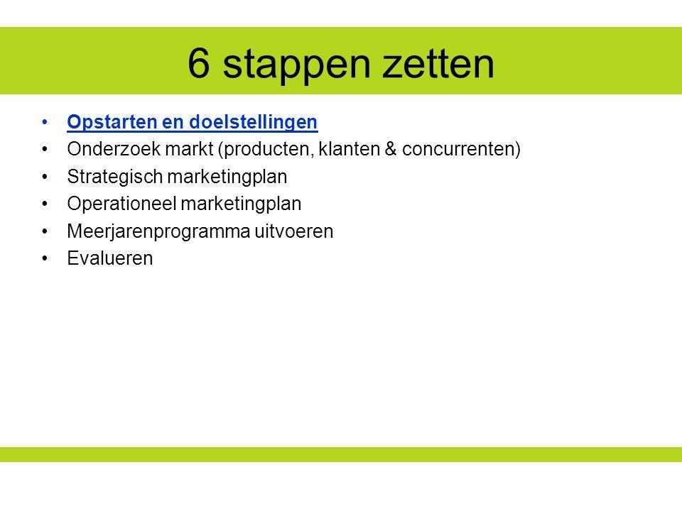 6 stappen zetten Opstarten en doelstellingen