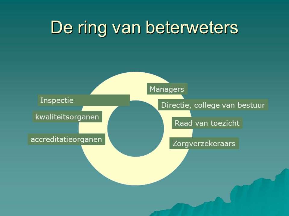 De ring van beterweters