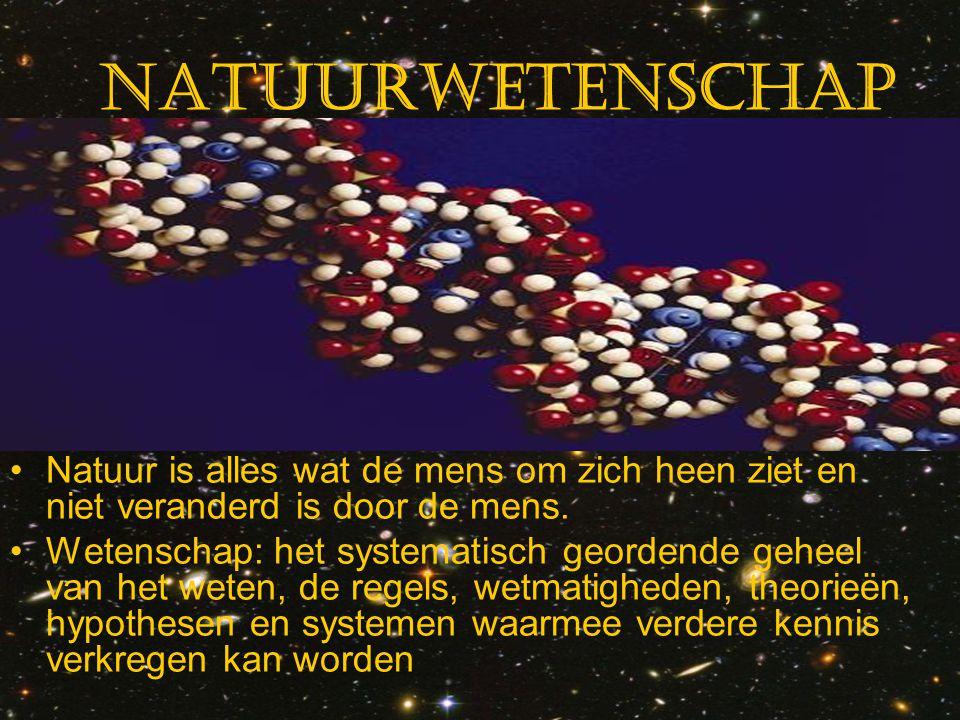 Natuurwetenschap Natuur is alles wat de mens om zich heen ziet en niet veranderd is door de mens.
