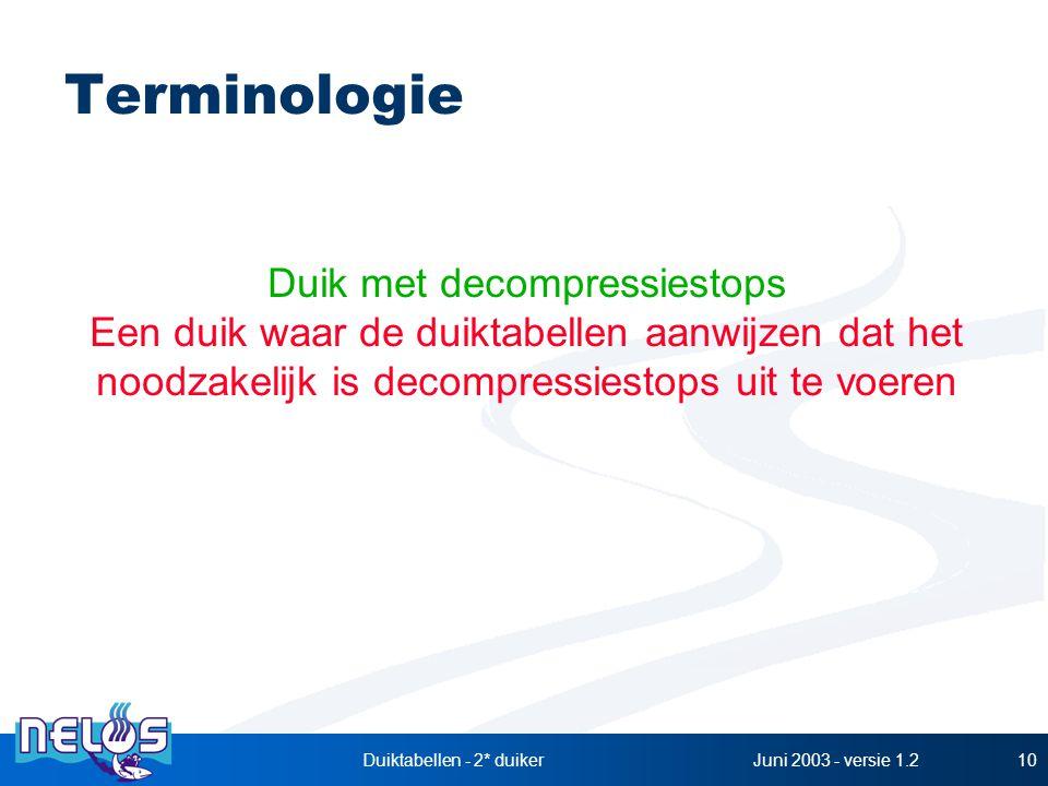 Terminologie Duik met decompressiestops