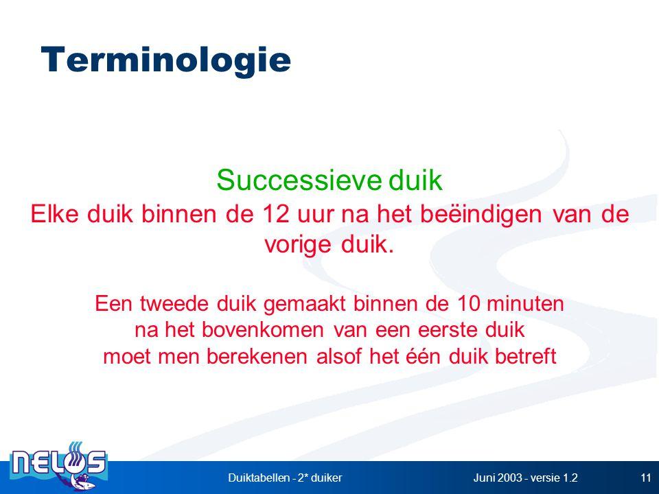 Terminologie Successieve duik