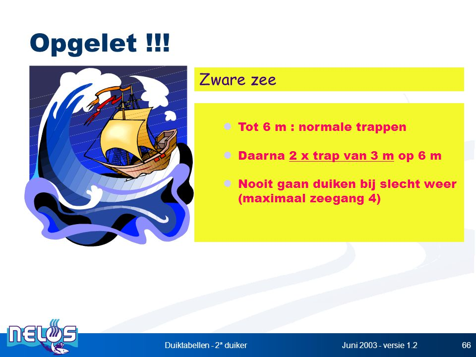 Duiktabellen - 2* duiker