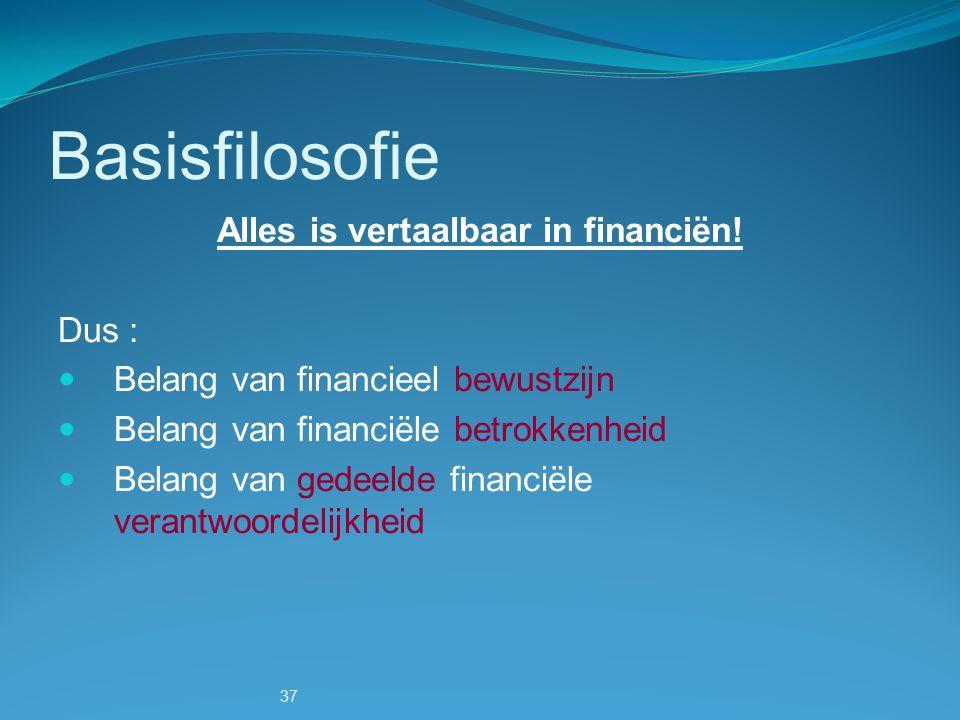 Alles is vertaalbaar in financiën!