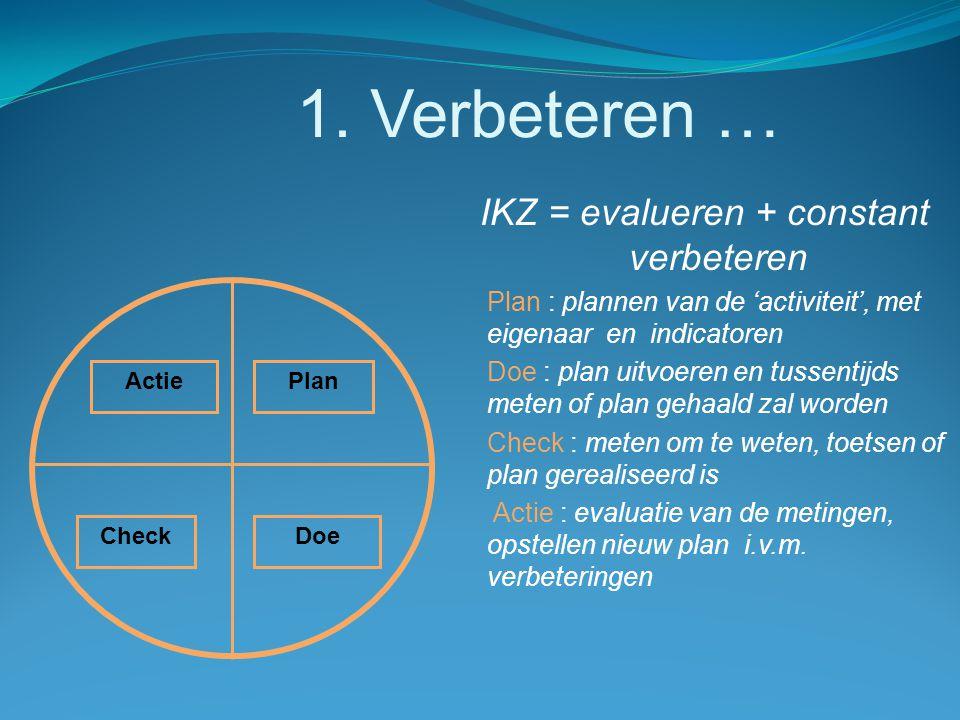 IKZ = evalueren + constant verbeteren