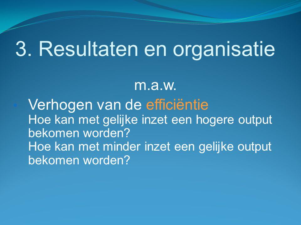 3. Resultaten en organisatie