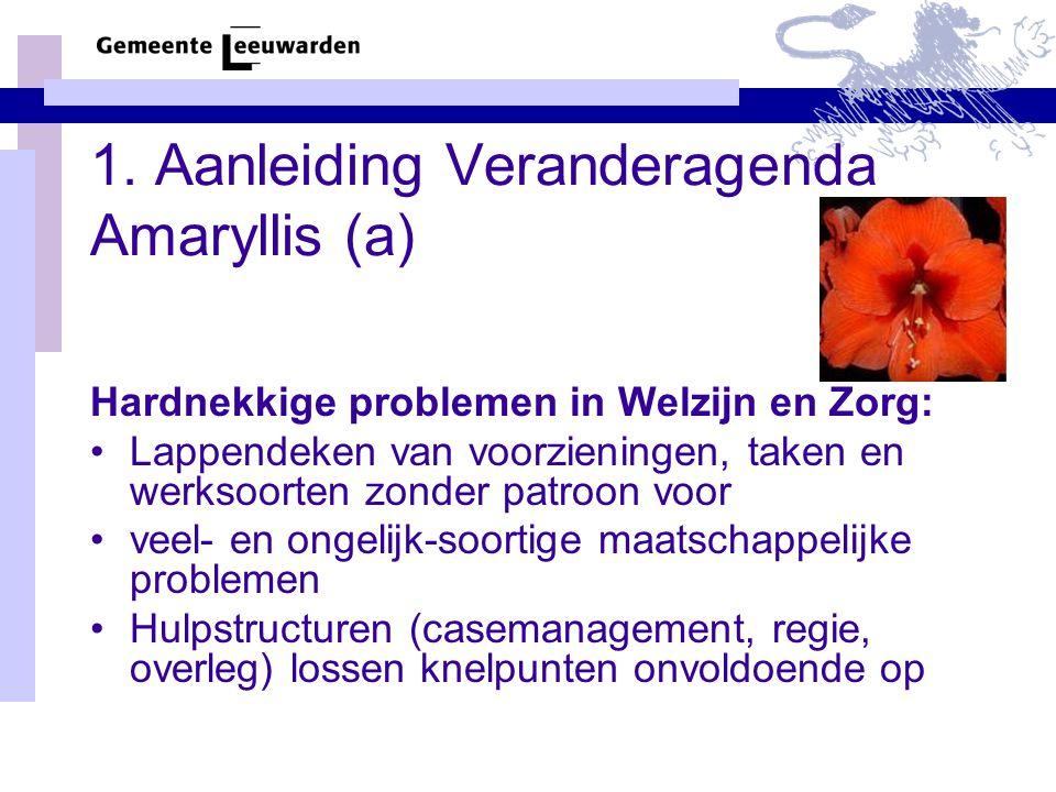 1. Aanleiding Veranderagenda Amaryllis (a)