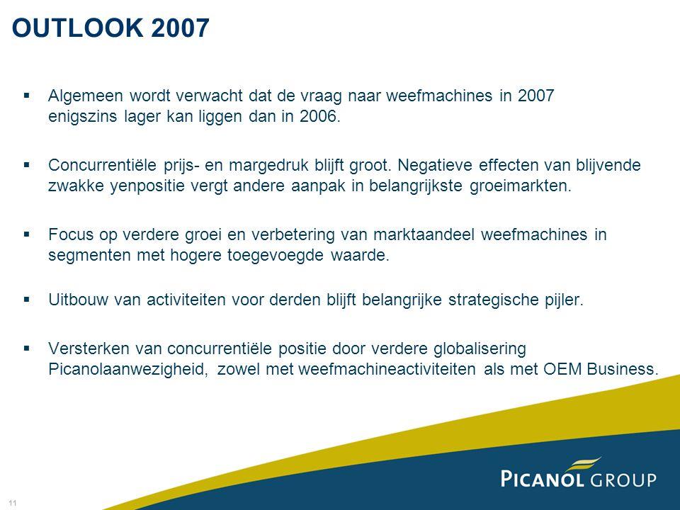 OUTLOOK 2007 Algemeen wordt verwacht dat de vraag naar weefmachines in 2007 enigszins lager kan liggen dan in 2006.