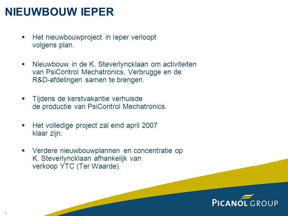 NIEUWBOUW IEPER Het nieuwbouwproject in Ieper verloopt volgens plan.