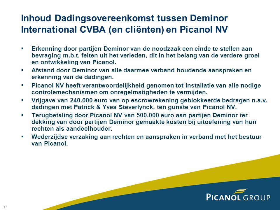 Inhoud Dadingsovereenkomst tussen Deminor International CVBA (en cliënten) en Picanol NV