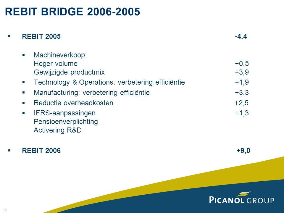 REBIT BRIDGE 2006-2005 REBIT 2005 -4,4.