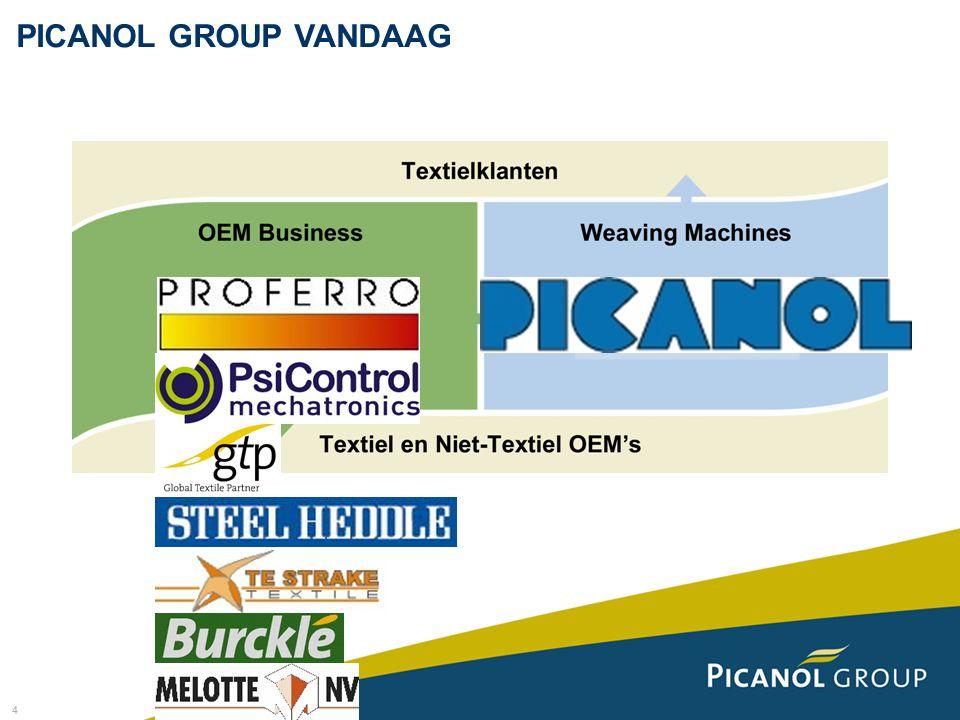 PICANOL GROUP VANDAAG (Bumac & Proferro)