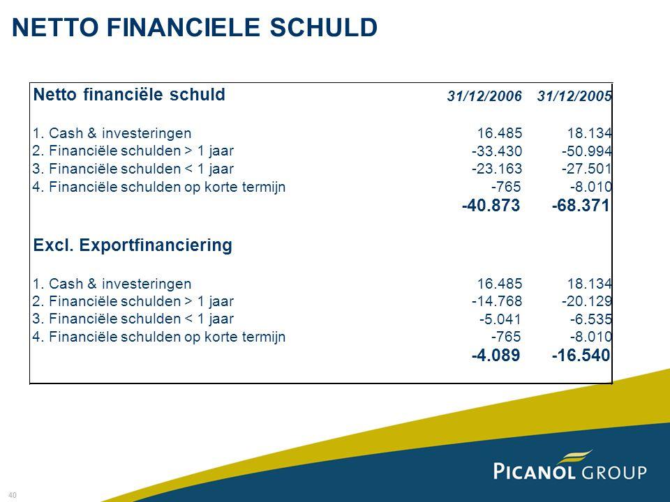 NETTO FINANCIELE SCHULD