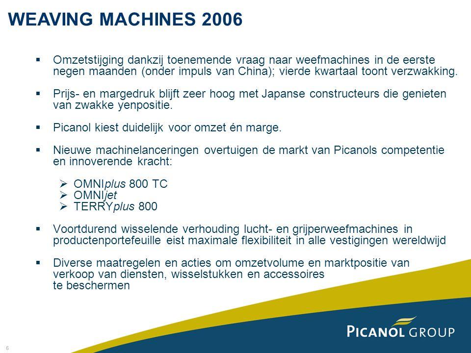 WEAVING MACHINES 2006