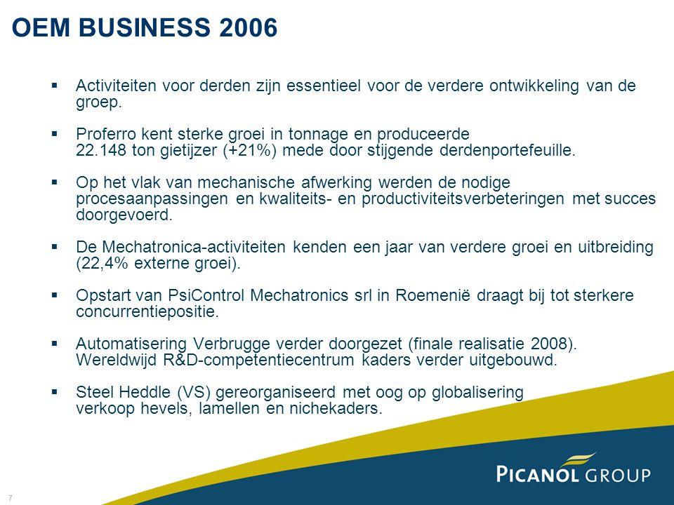 OEM BUSINESS 2006 Activiteiten voor derden zijn essentieel voor de verdere ontwikkeling van de groep.