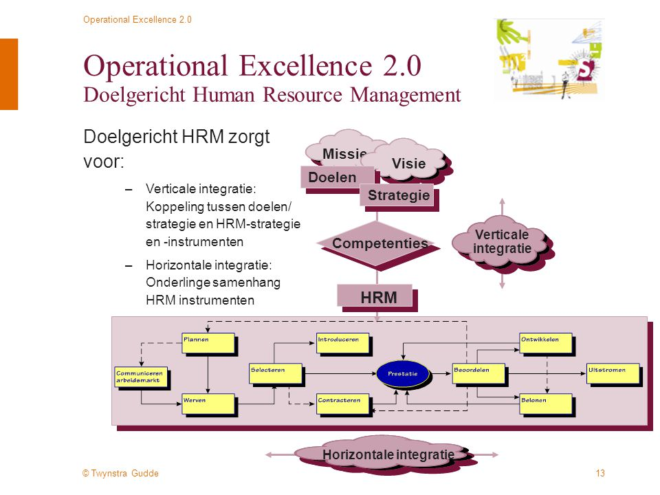 Operational Excellence ppt download