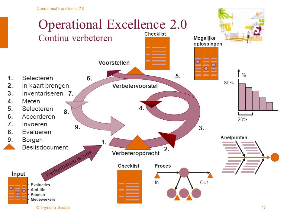 Operational Excellence 2.0