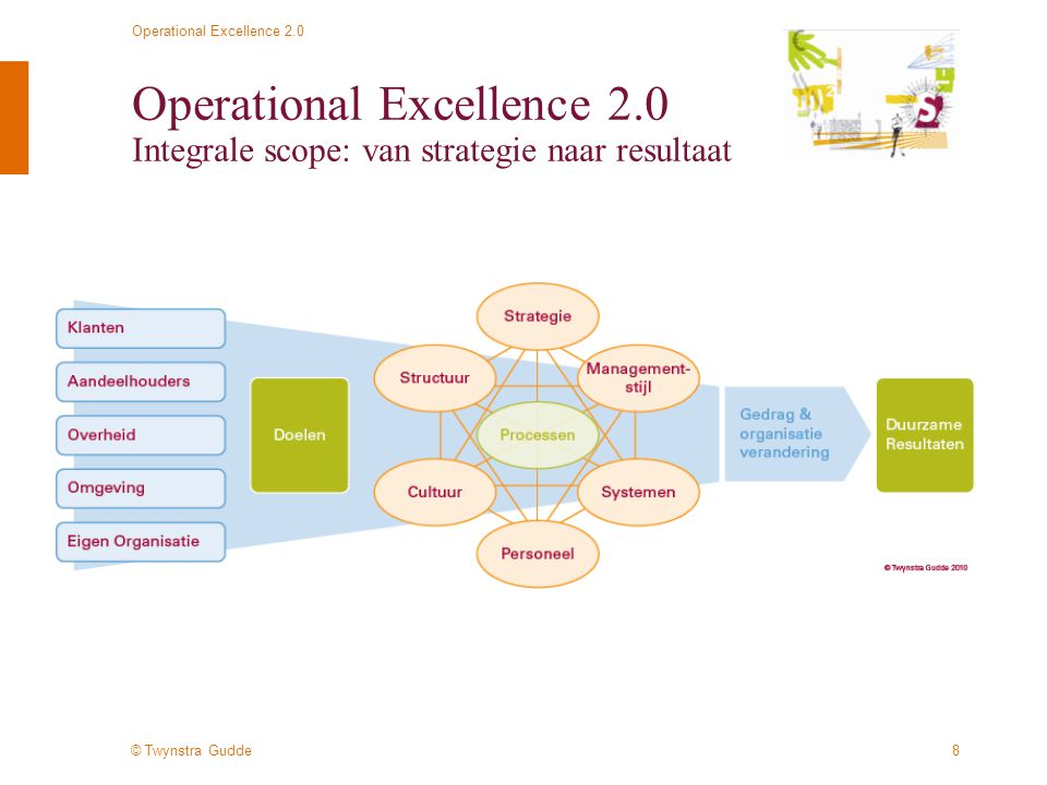 Operational Excellence 2