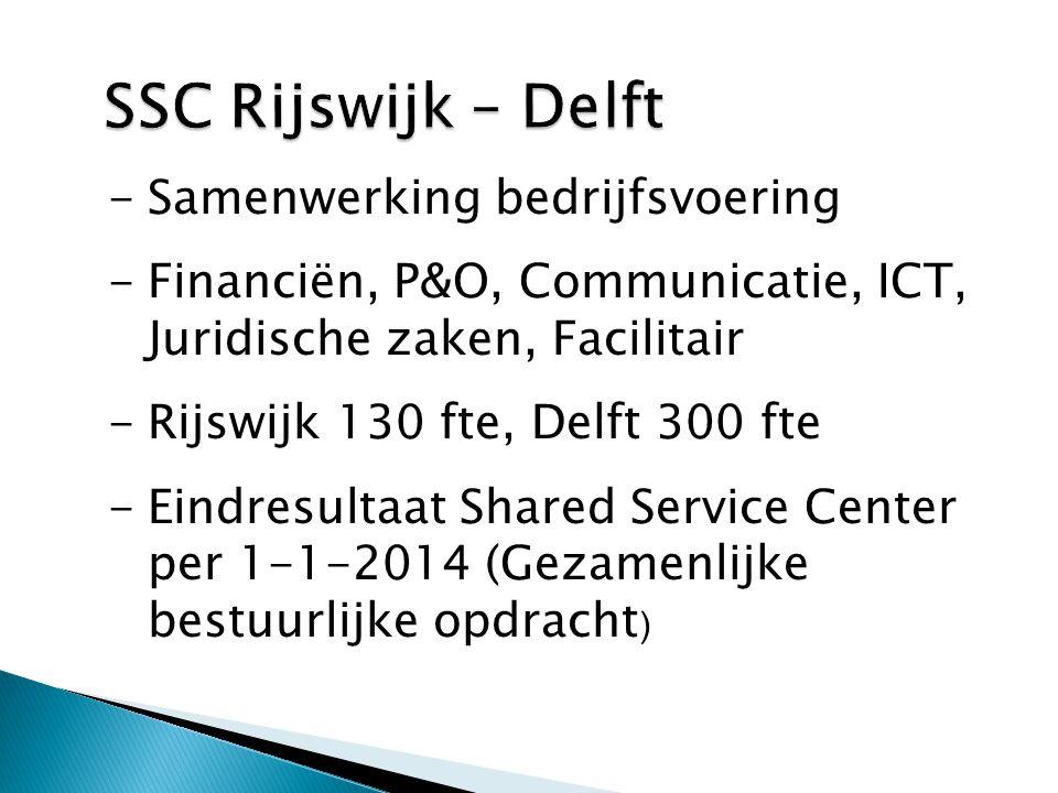 SSC Rijswijk – Delft Samenwerking bedrijfsvoering
