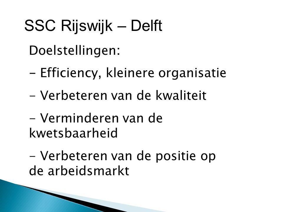 SSC Rijswijk – Delft Doelstellingen: