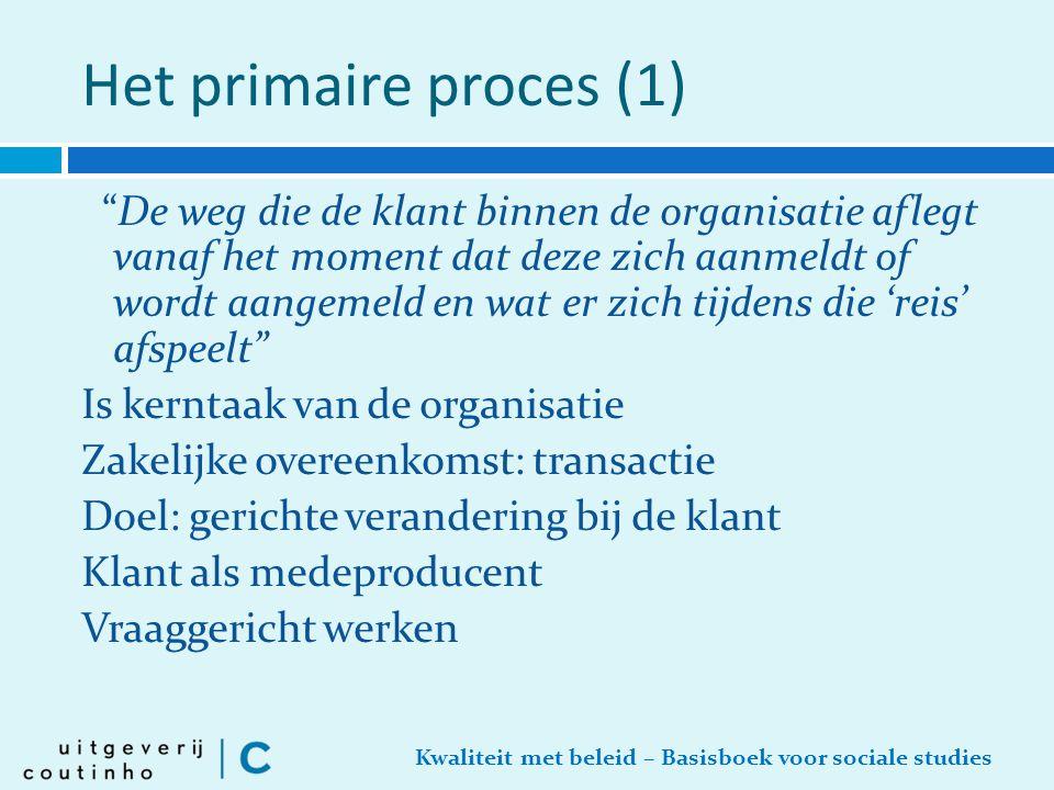 Het primaire proces (1)
