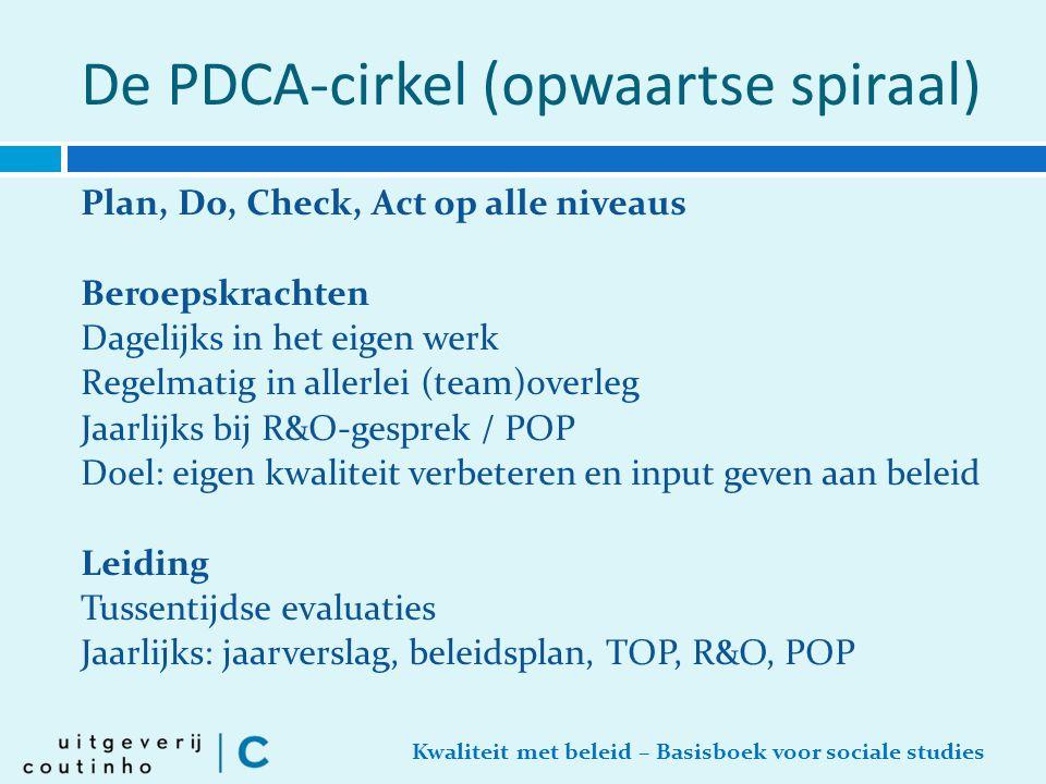 De PDCA-cirkel (opwaartse spiraal)