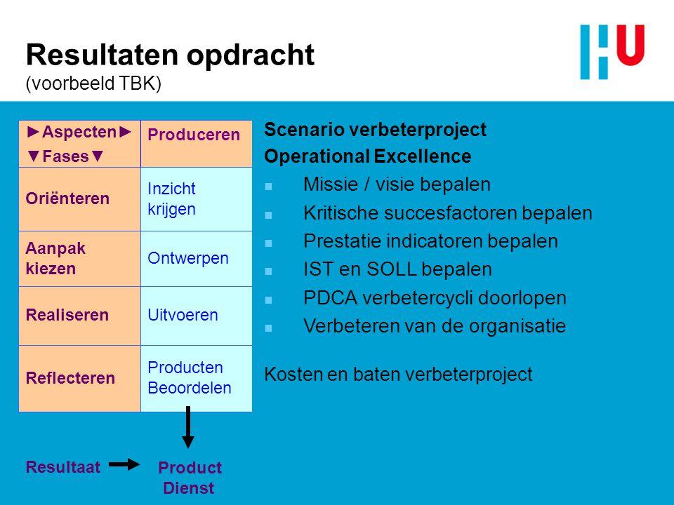 Resultaten opdracht (voorbeeld TBK)