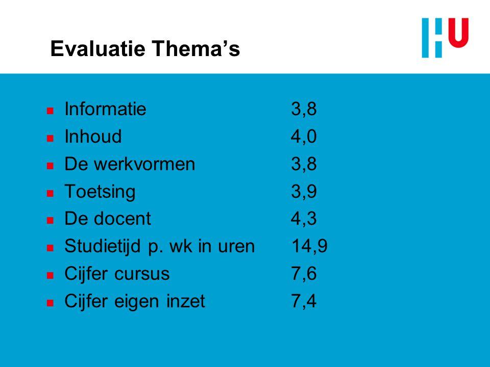 Evaluatie Thema's Informatie 3,8 Inhoud 4,0 De werkvormen 3,8