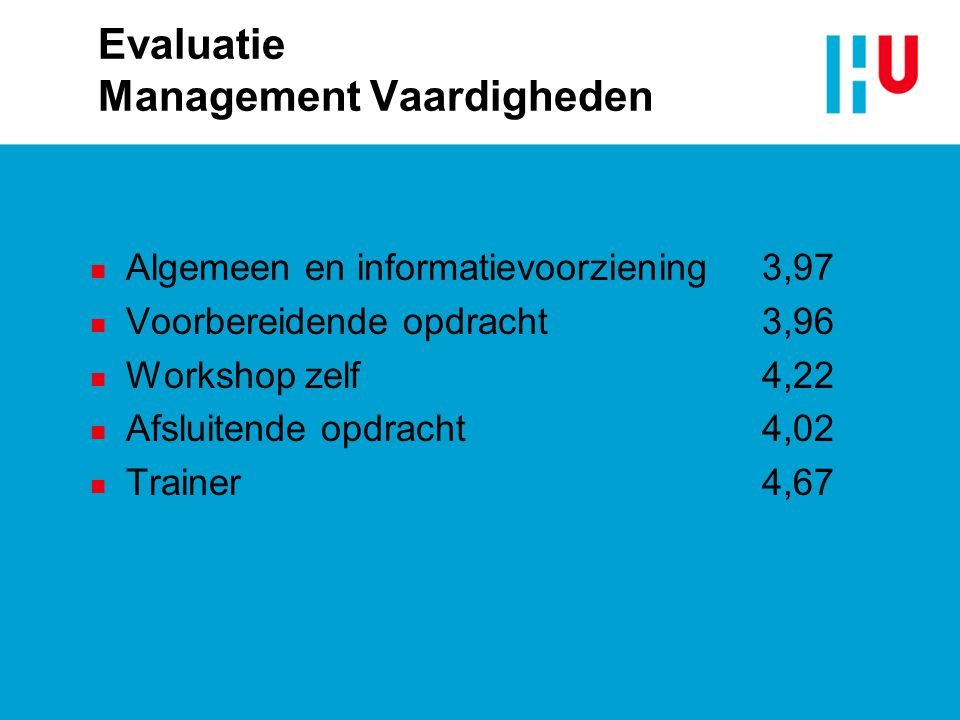Evaluatie Management Vaardigheden