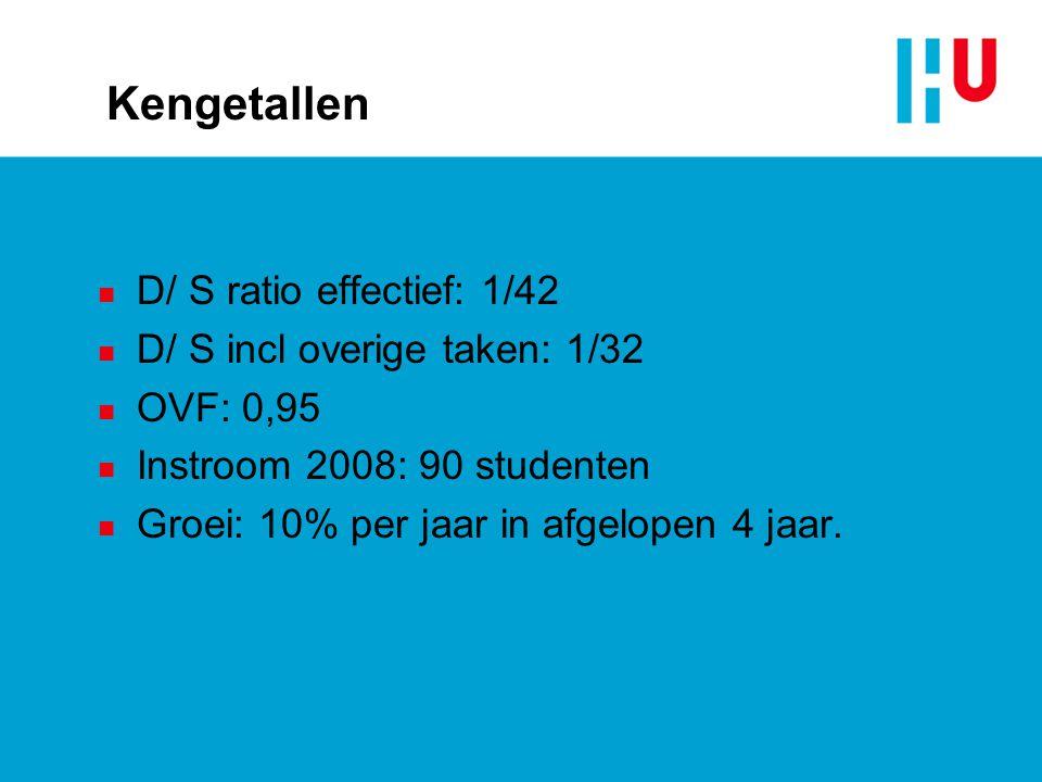 Kengetallen D/ S ratio effectief: 1/42 D/ S incl overige taken: 1/32