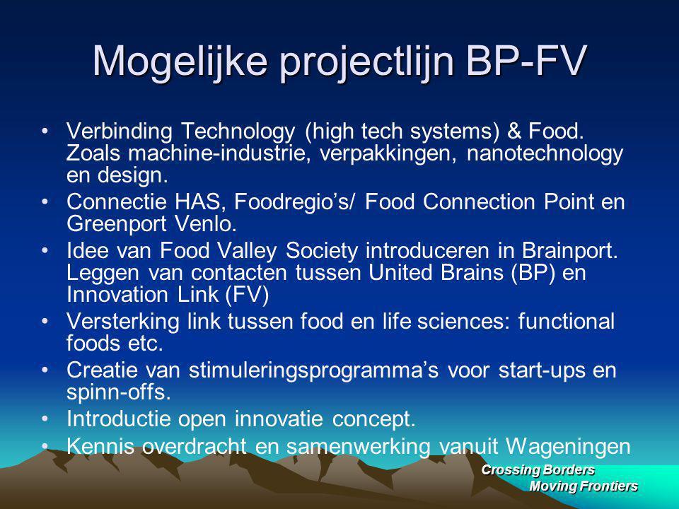 Mogelijke projectlijn BP-FV