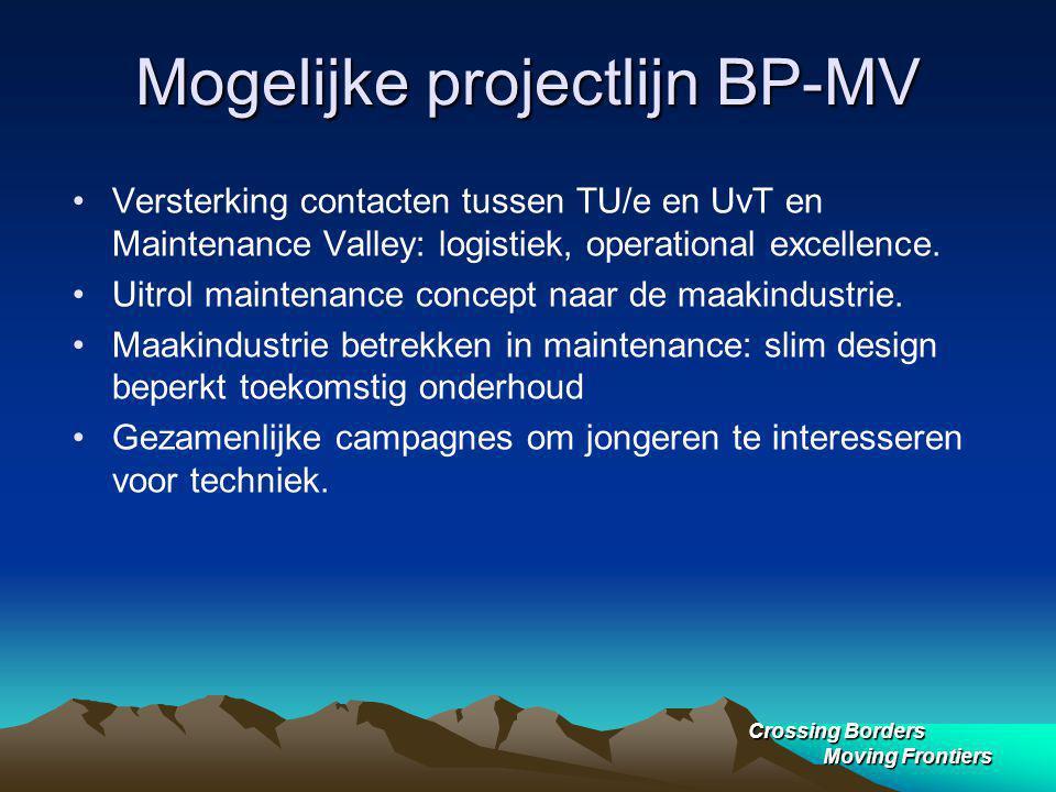 Mogelijke projectlijn BP-MV