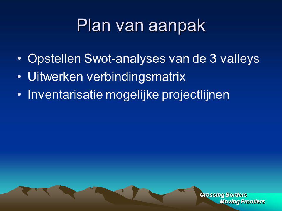 Plan van aanpak Opstellen Swot-analyses van de 3 valleys
