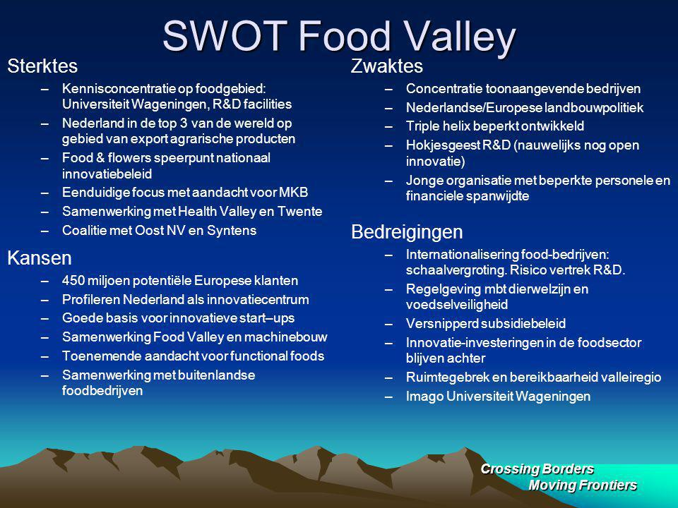 SWOT Food Valley Sterktes Zwaktes Bedreigingen Kansen
