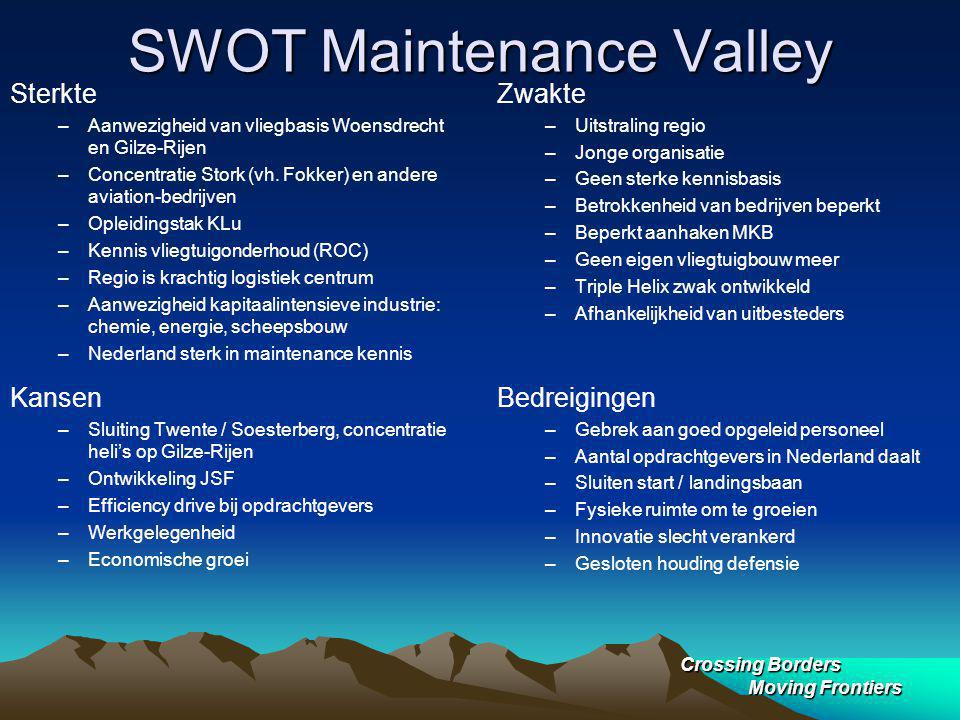 SWOT Maintenance Valley