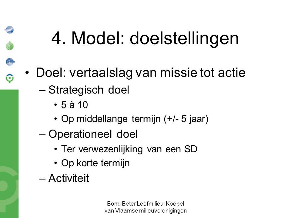 4. Model: doelstellingen