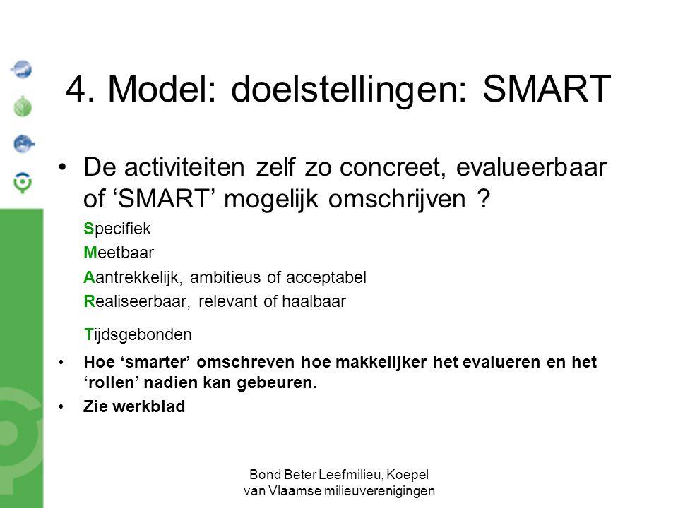 4. Model: doelstellingen: SMART