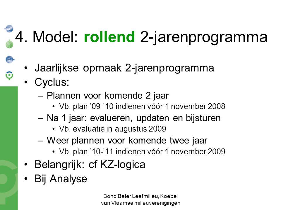 4. Model: rollend 2-jarenprogramma
