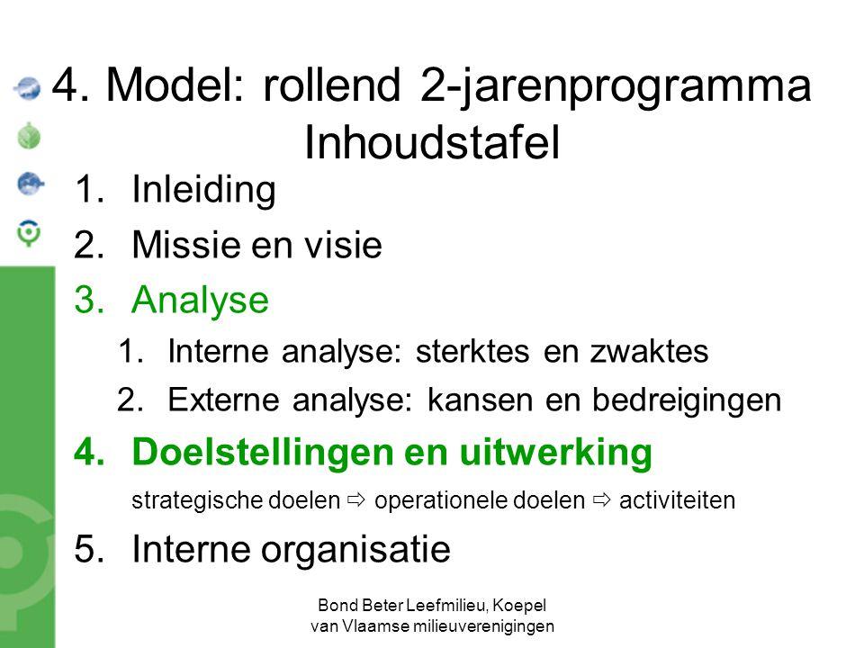 4. Model: rollend 2-jarenprogramma Inhoudstafel