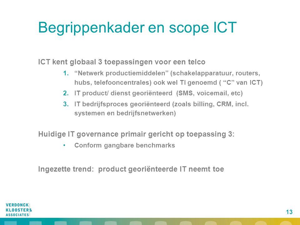 Begrippenkader en scope ICT
