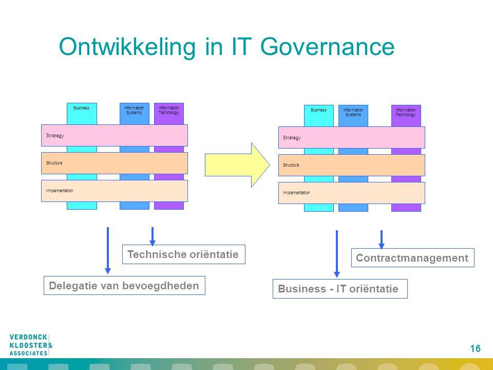 Ontwikkeling in IT Governance