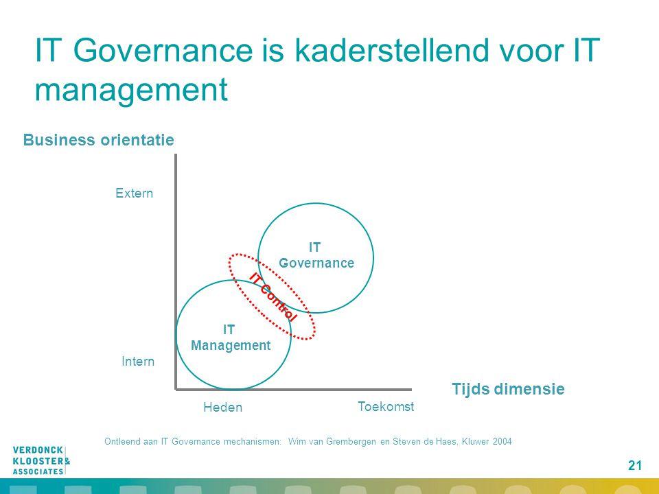 IT Governance is kaderstellend voor IT management