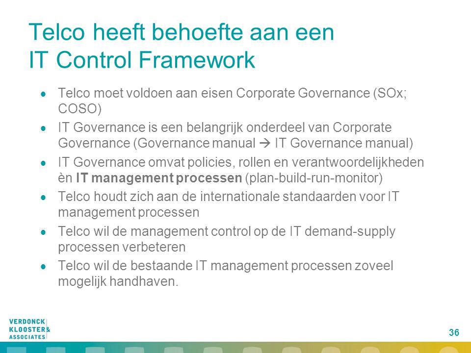 Telco heeft behoefte aan een IT Control Framework