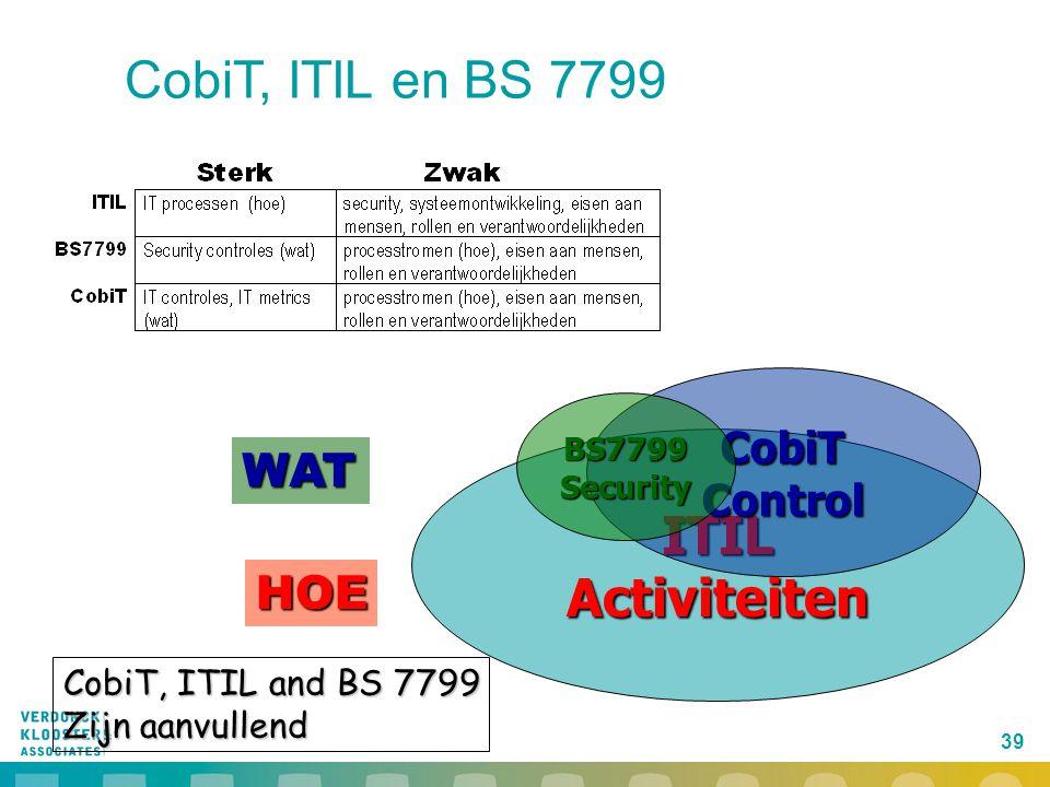 CobiT, ITIL en BS 7799 ITIL Activiteiten WAT HOE CobiT Control