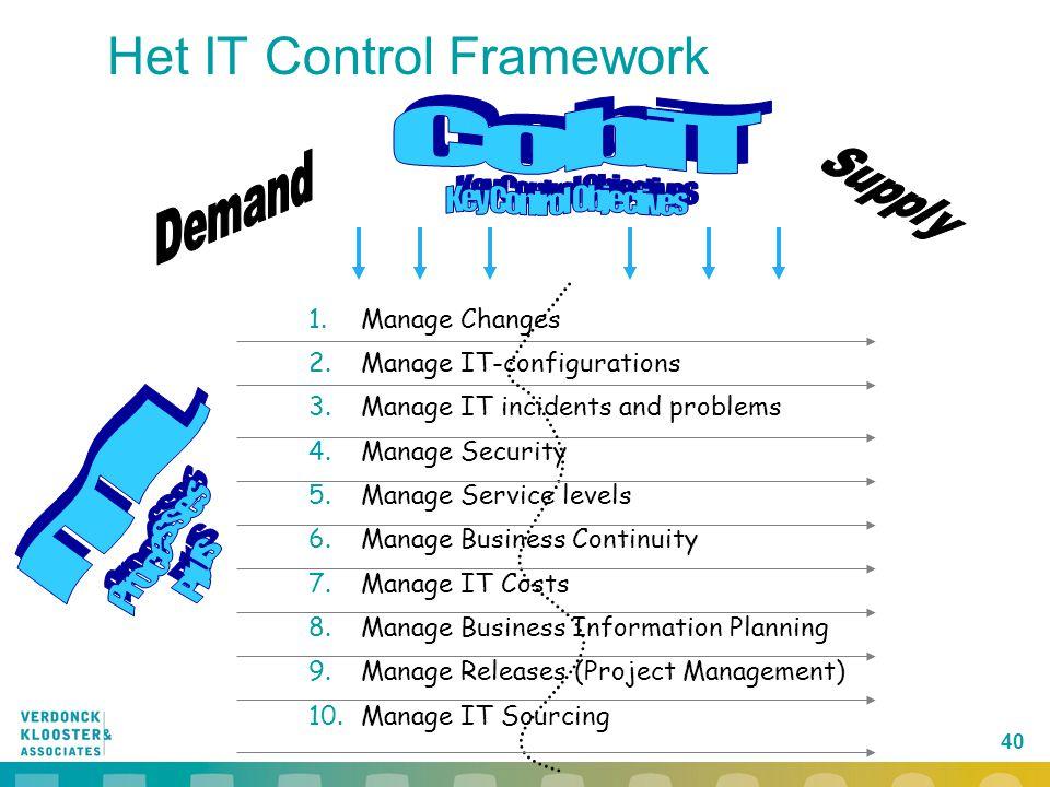 Het IT Control Framework
