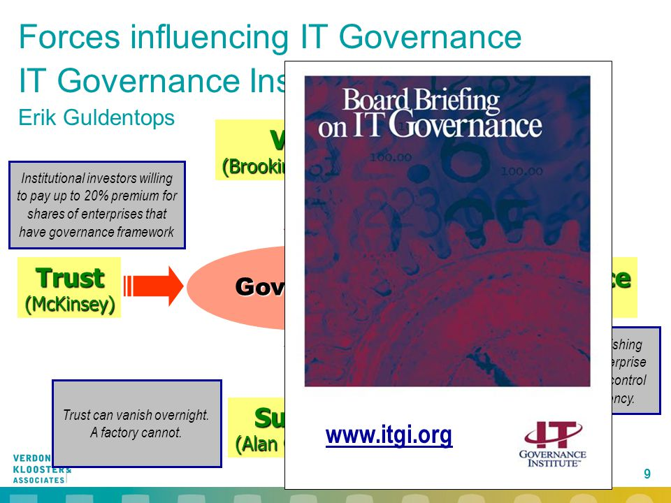 Forces influencing IT Governance IT Governance Institute Erik Guldentops