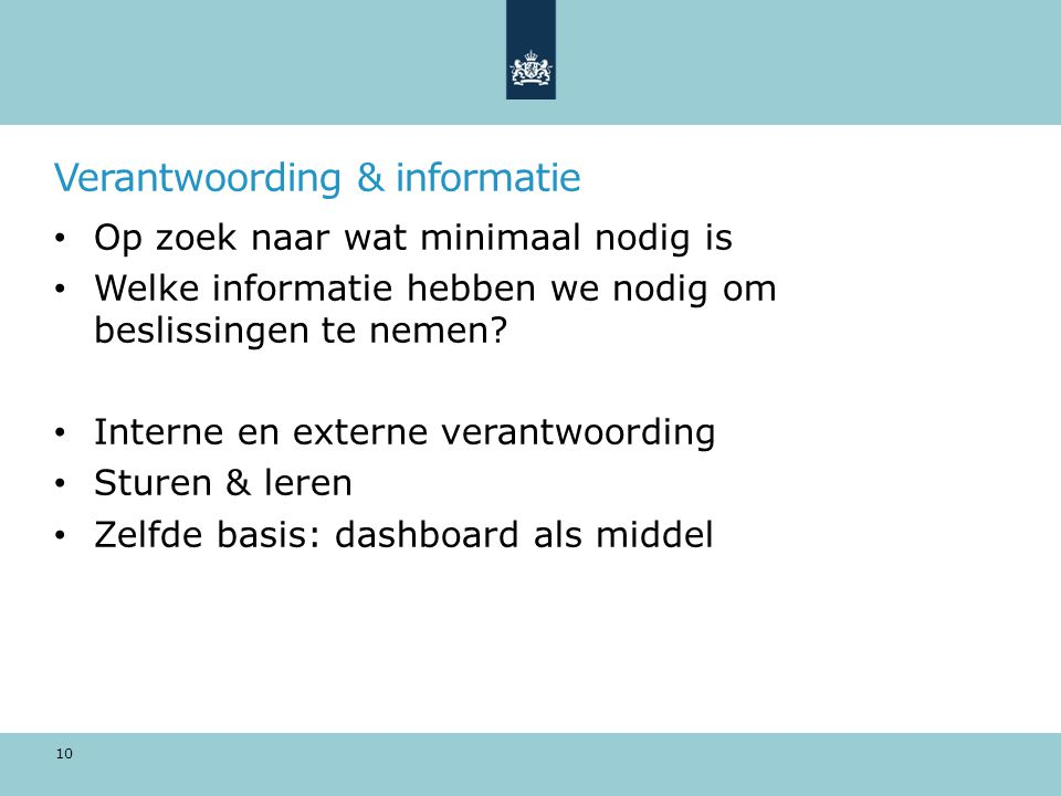 Verantwoording & informatie