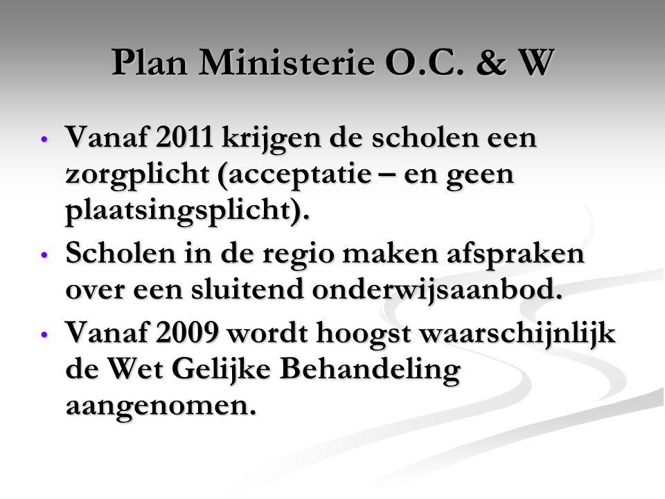 Plan Ministerie O.C. & W Vanaf 2011 krijgen de scholen een zorgplicht (acceptatie – en geen plaatsingsplicht).