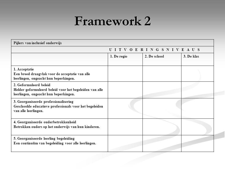 Framework 2 Pijlers van inclusief onderwijs