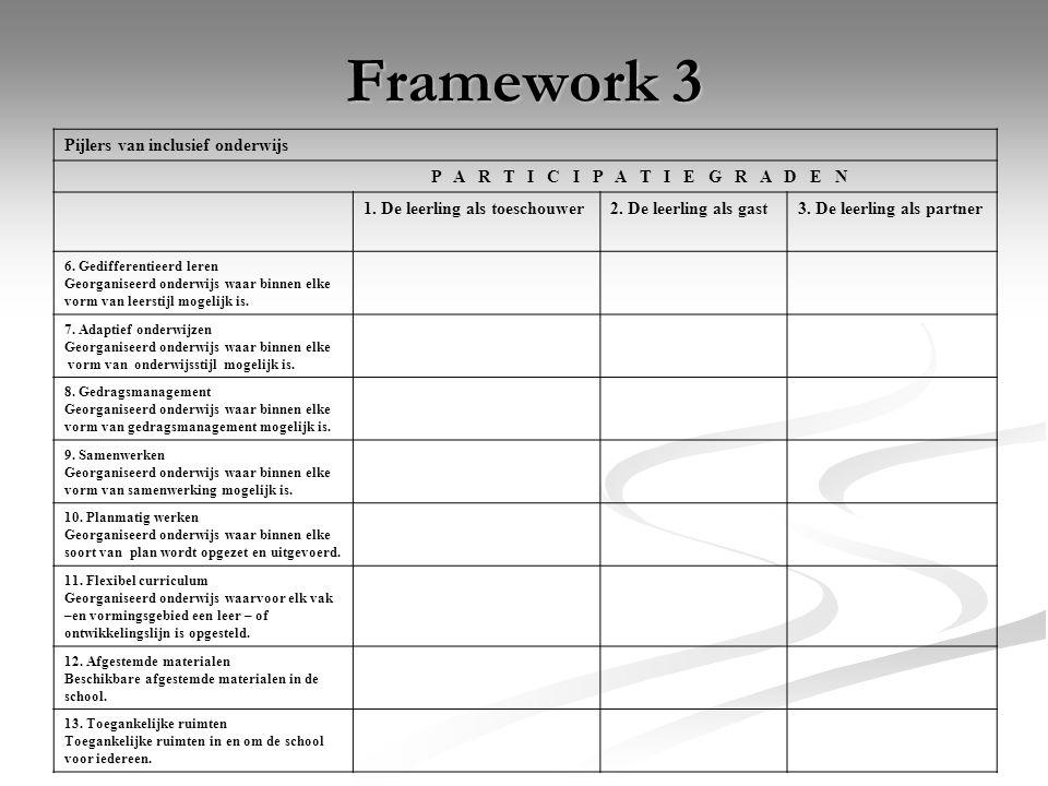 Framework 3 Pijlers van inclusief onderwijs